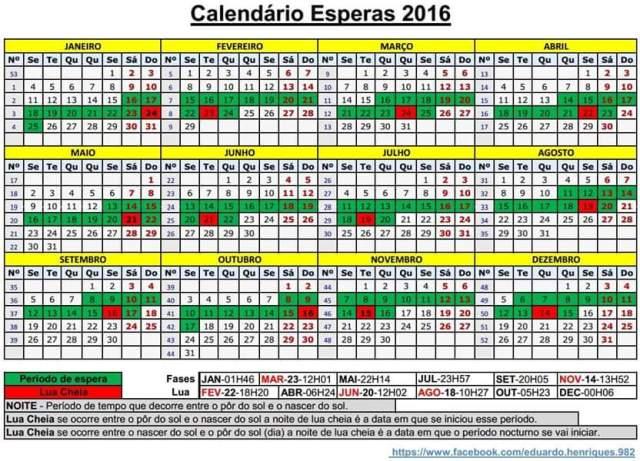 Esperas2016